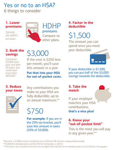 bank of america hsa investment funds